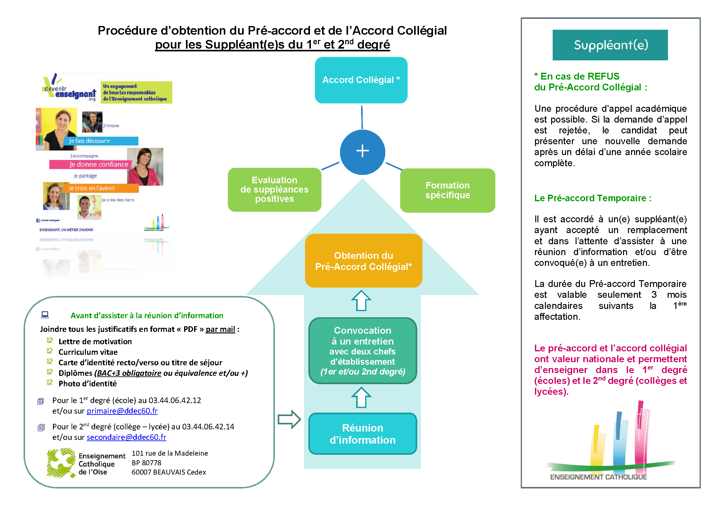 DDEC60 FLYER LE PRE ACCORD COLLEGIAL Septembre 2020 Page 2